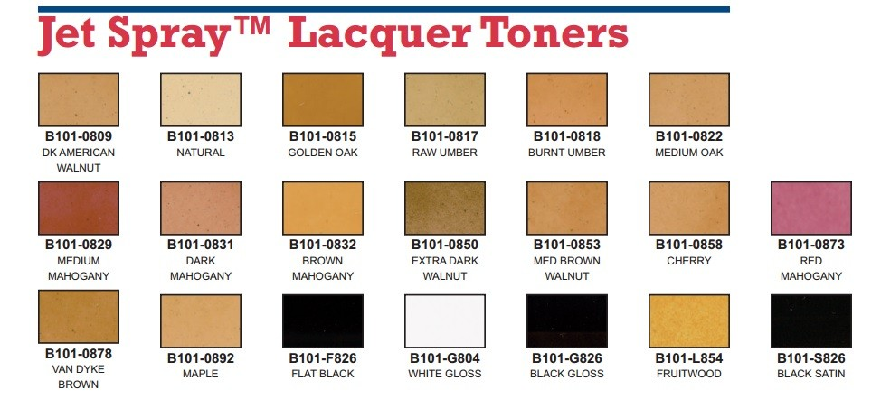 Jet Spray Lacquer Toners (Nitro - pigment based) - Lacquers