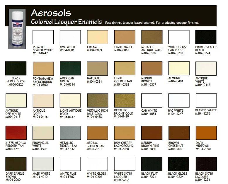 Aerosols - Solid Colour Nitro Lacquer